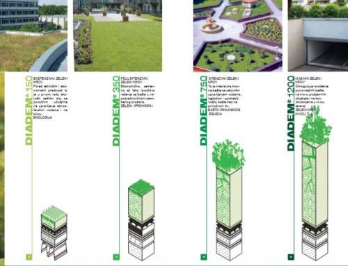 Konstrukcija zelenog krova